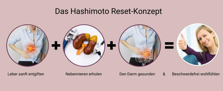 Hashimoto Beschwerden