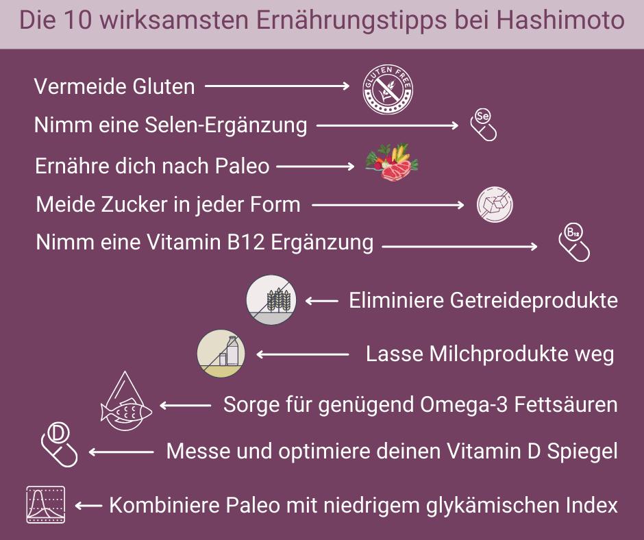 Hashimoto nervt